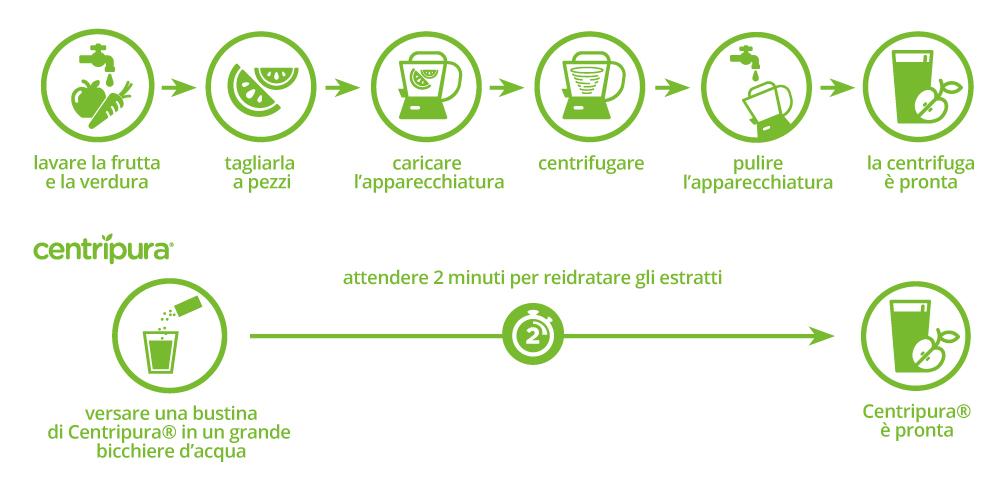 infografica-white